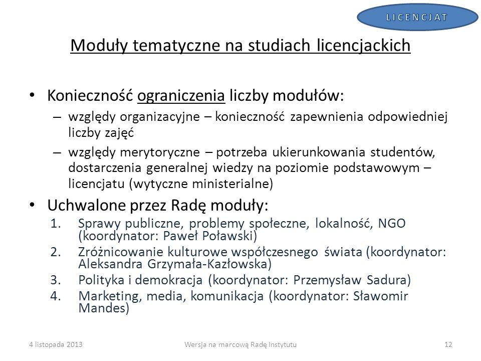 Moduły tematyczne na studiach licencjackich