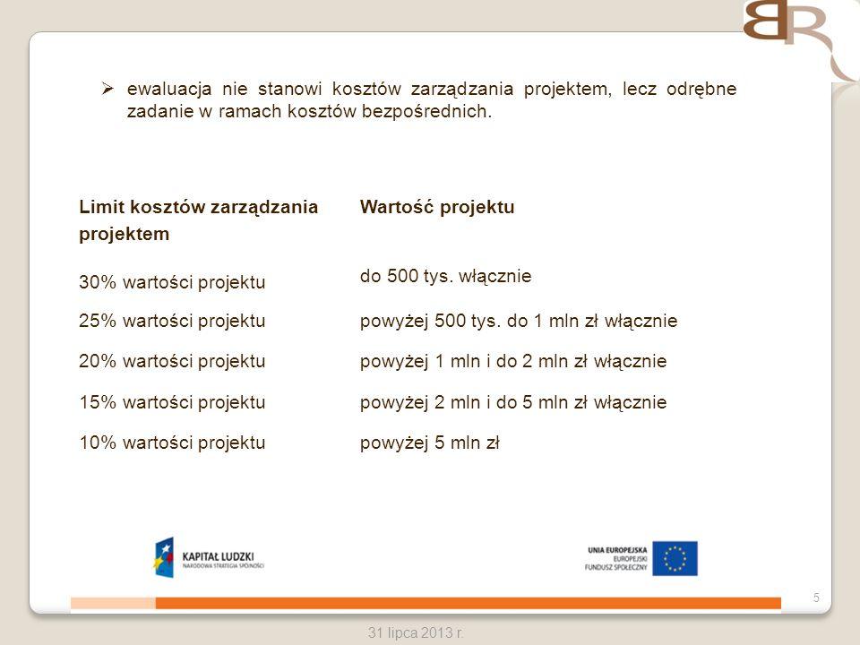 Limit kosztów zarządzania projektem Wartość projektu