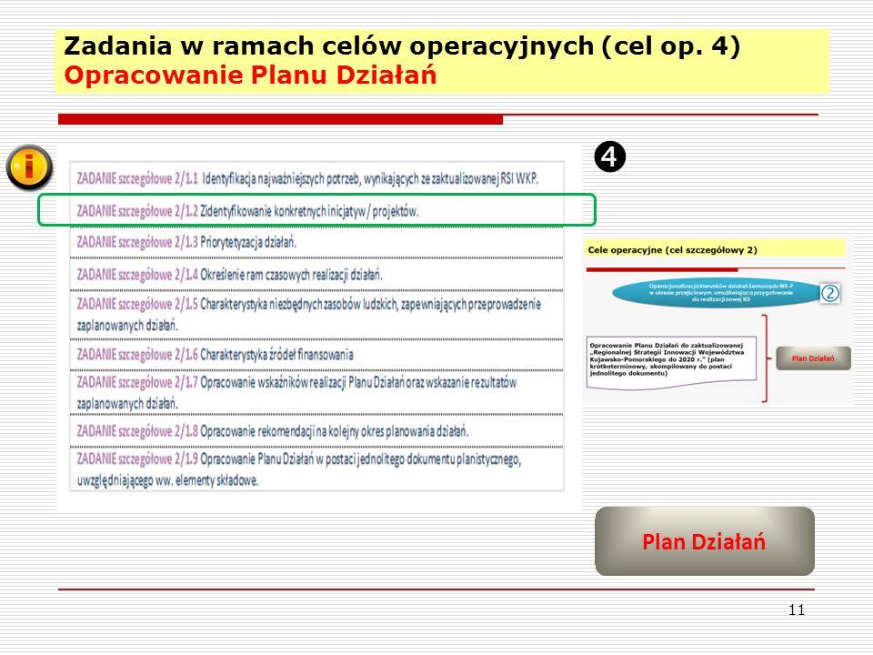Zadania w ramach celów operacyjnych (cel op
