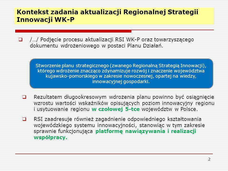 Kontekst zadania aktualizacji Regionalnej Strategii Innowacji WK-P