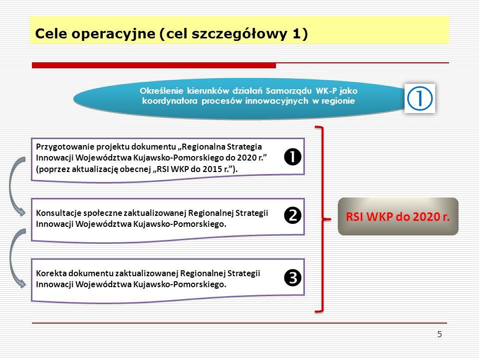 Cele operacyjne (cel szczegółowy 1)