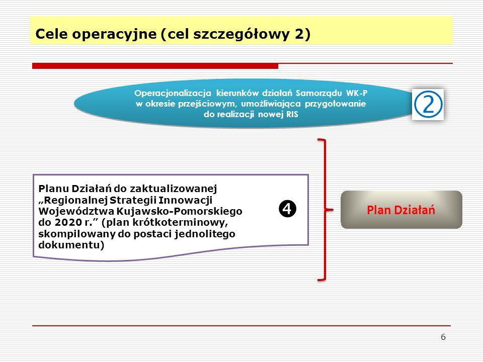 Cele operacyjne (cel szczegółowy 2)