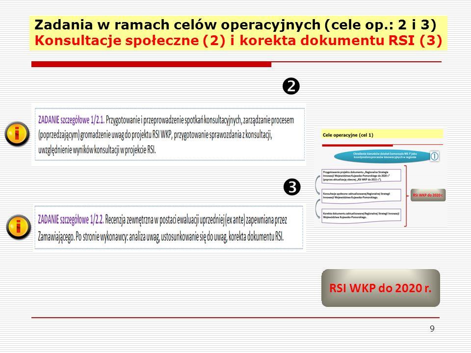 Zadania w ramach celów operacyjnych (cele op