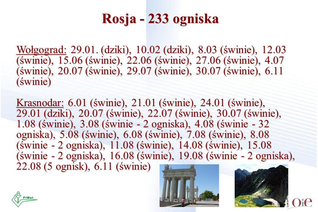 Rosja - 233 ogniska