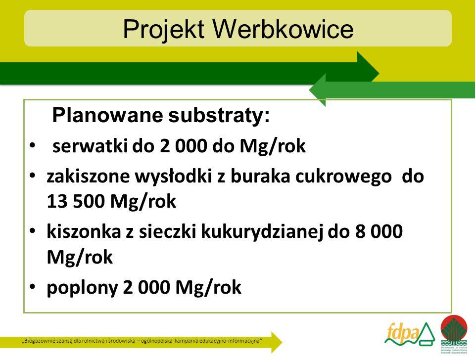 Projekt Werbkowice Planowane substraty: serwatki do 2 000 do Mg/rok