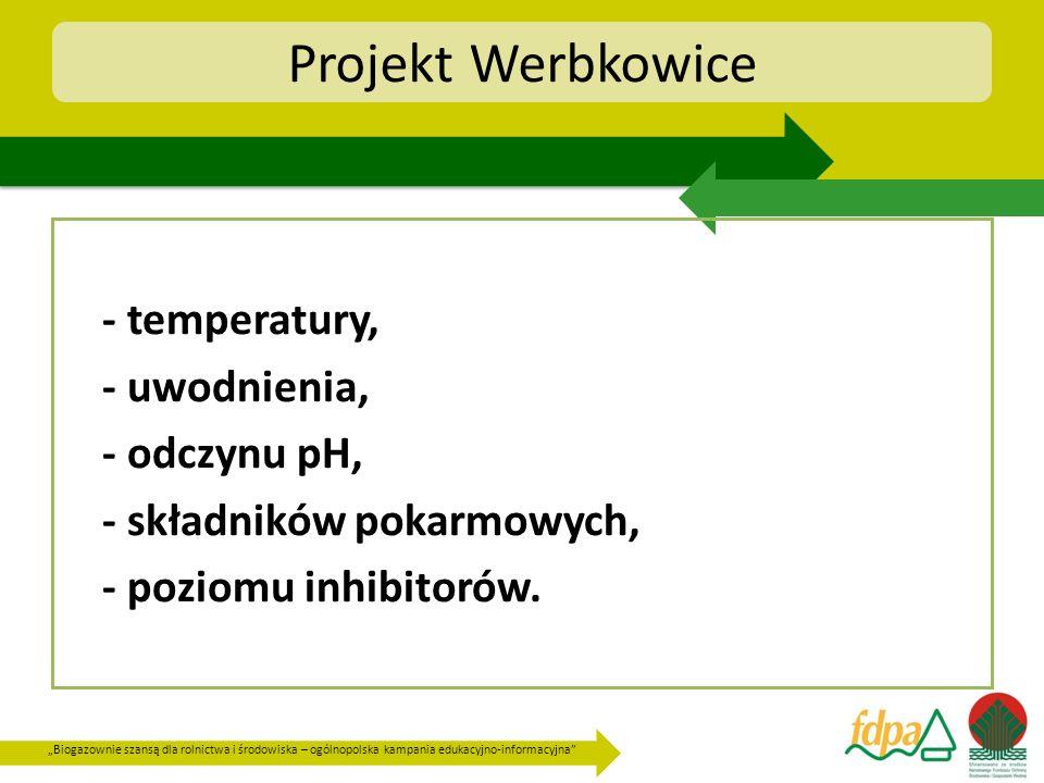 Projekt Werbkowice - temperatury, - uwodnienia, - odczynu pH,