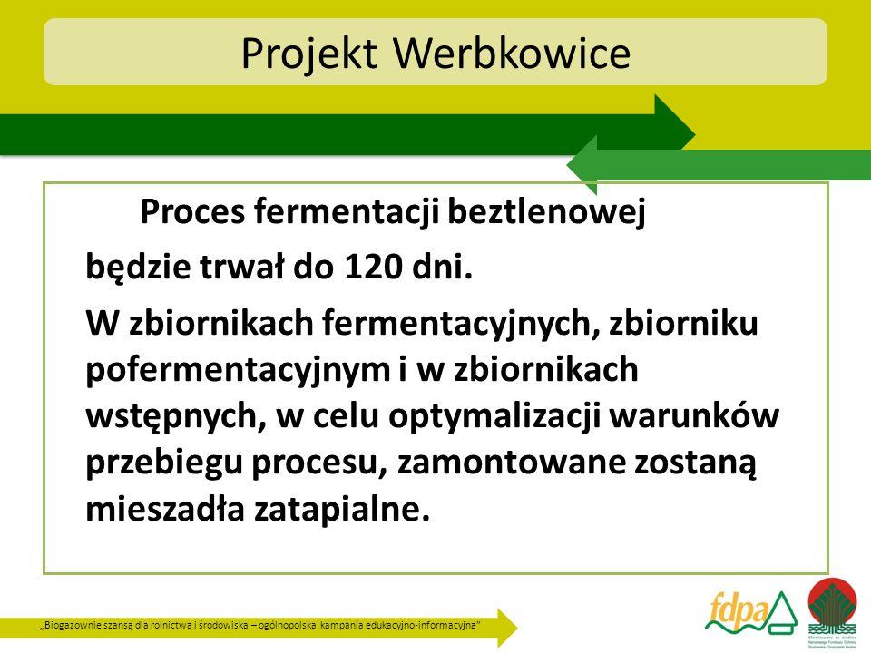 Projekt Werbkowice Proces fermentacji beztlenowej