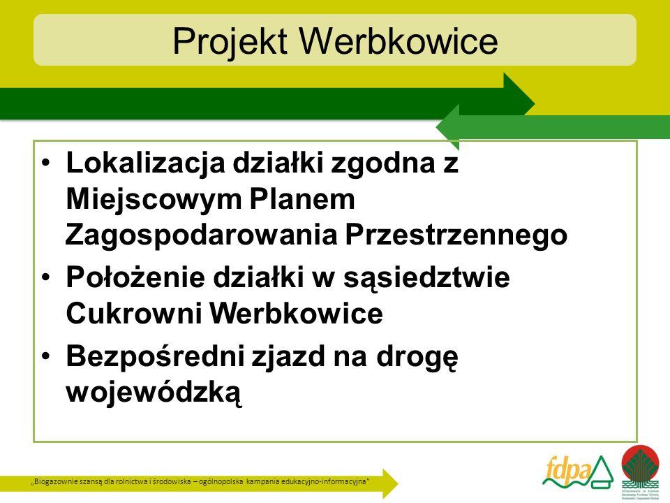 Projekt Werbkowice Lokalizacja działki zgodna z Miejscowym Planem Zagospodarowania Przestrzennego.
