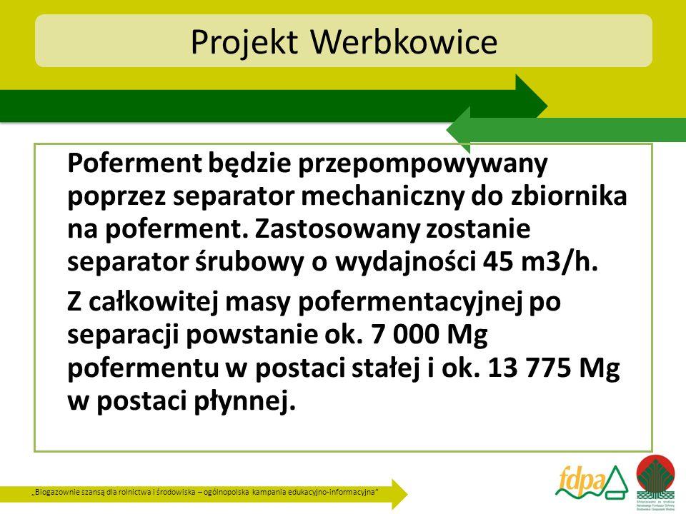 Projekt Werbkowice