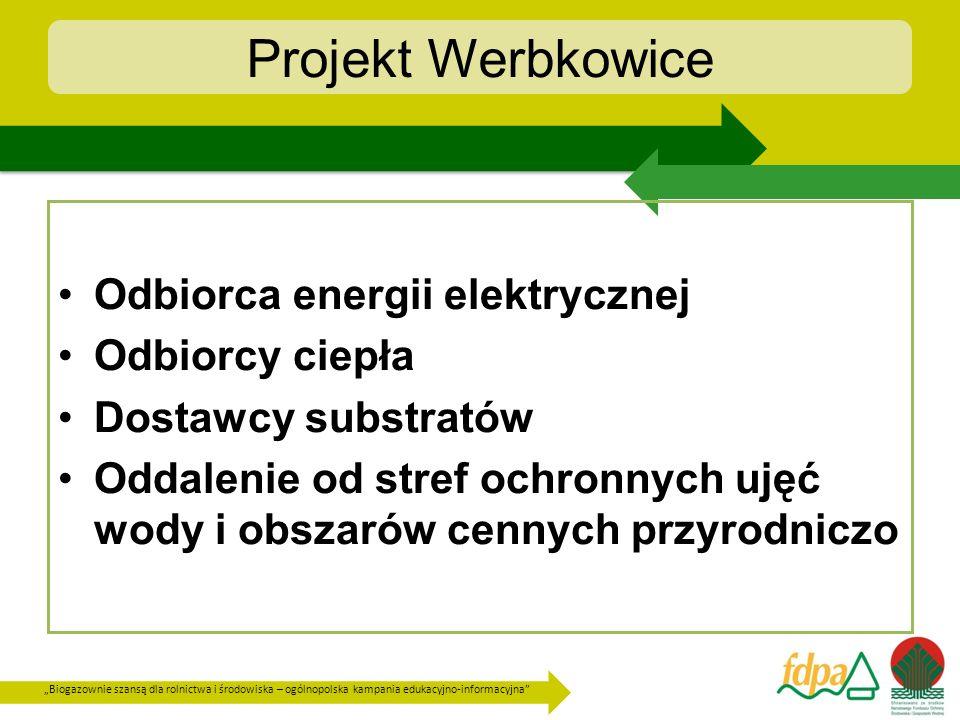 Projekt Werbkowice Odbiorca energii elektrycznej Odbiorcy ciepła