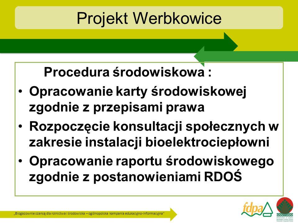 Projekt Werbkowice Procedura środowiskowa :