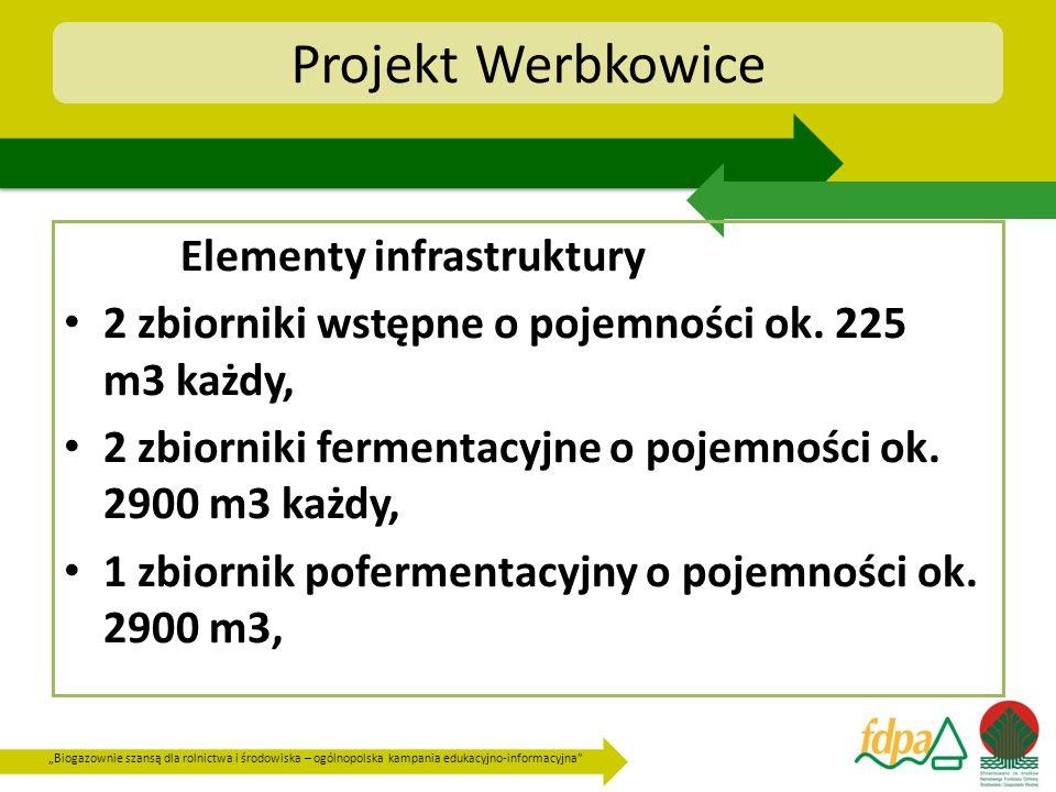 Projekt Werbkowice Elementy infrastruktury