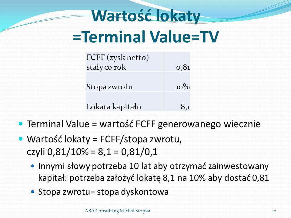 Wartość lokaty =Terminal Value=TV