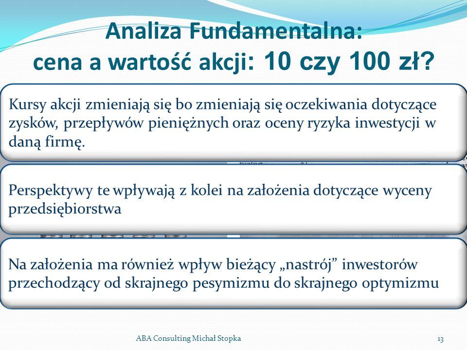 Analiza Fundamentalna: cena a wartość akcji: 10 czy 100 zł