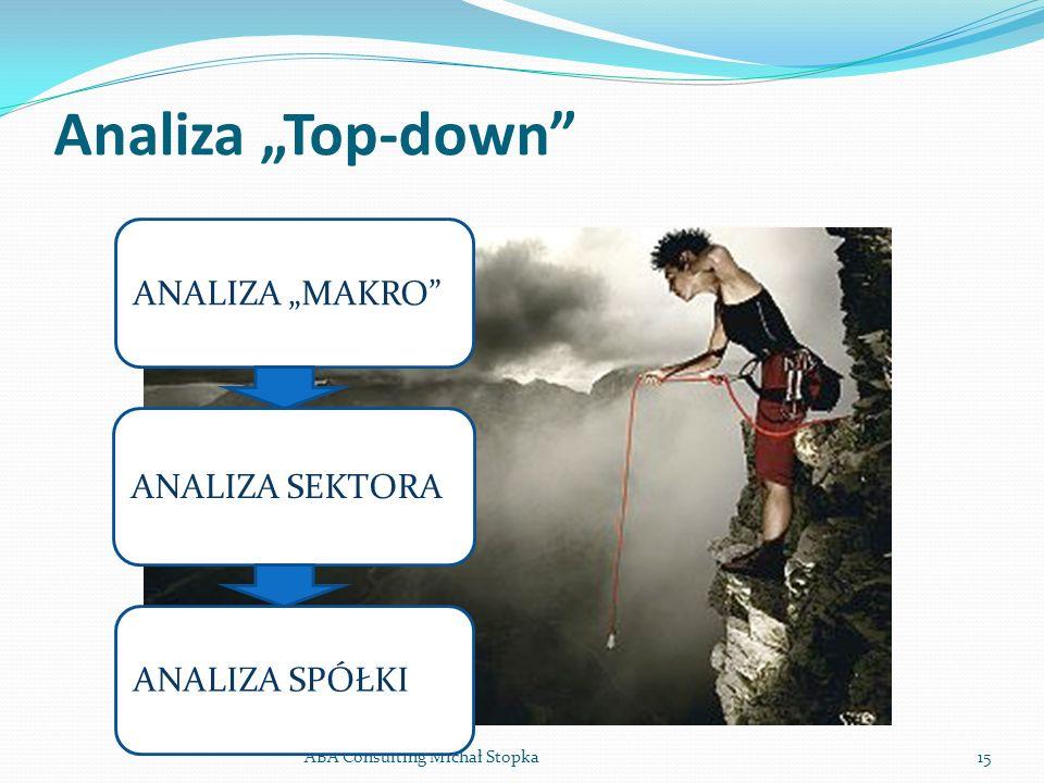 """Analiza """"Top-down ANALIZA """"MAKRO ANALIZA SEKTORA ANALIZA SPÓŁKI"""
