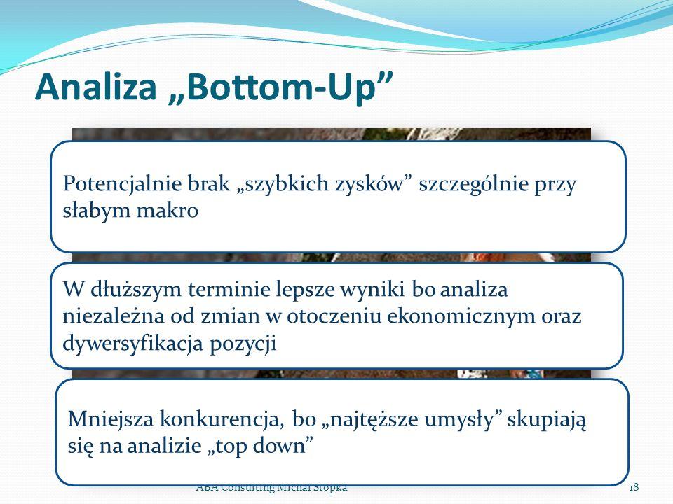 """Analiza """"Bottom-Up Potencjalnie brak """"szybkich zysków szczególnie przy słabym makro."""