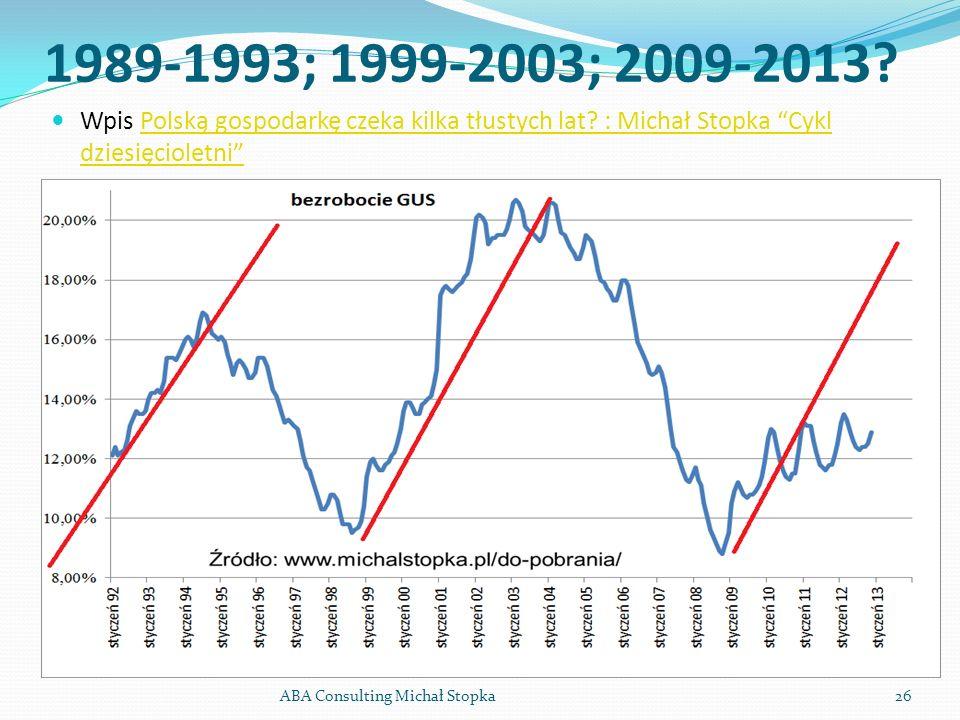 1989-1993; 1999-2003; 2009-2013 Wpis Polską gospodarkę czeka kilka tłustych lat : Michał Stopka Cykl dziesięcioletni