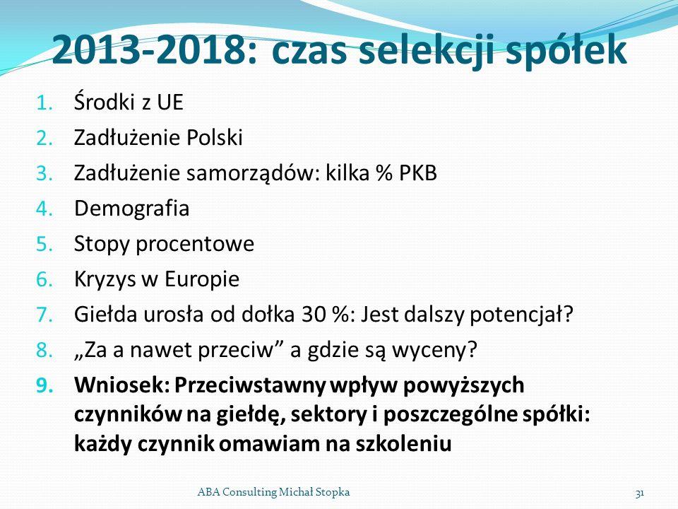 2013-2018: czas selekcji spółek