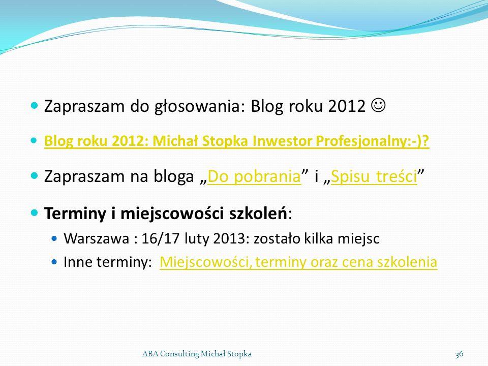 Zapraszam do głosowania: Blog roku 2012 