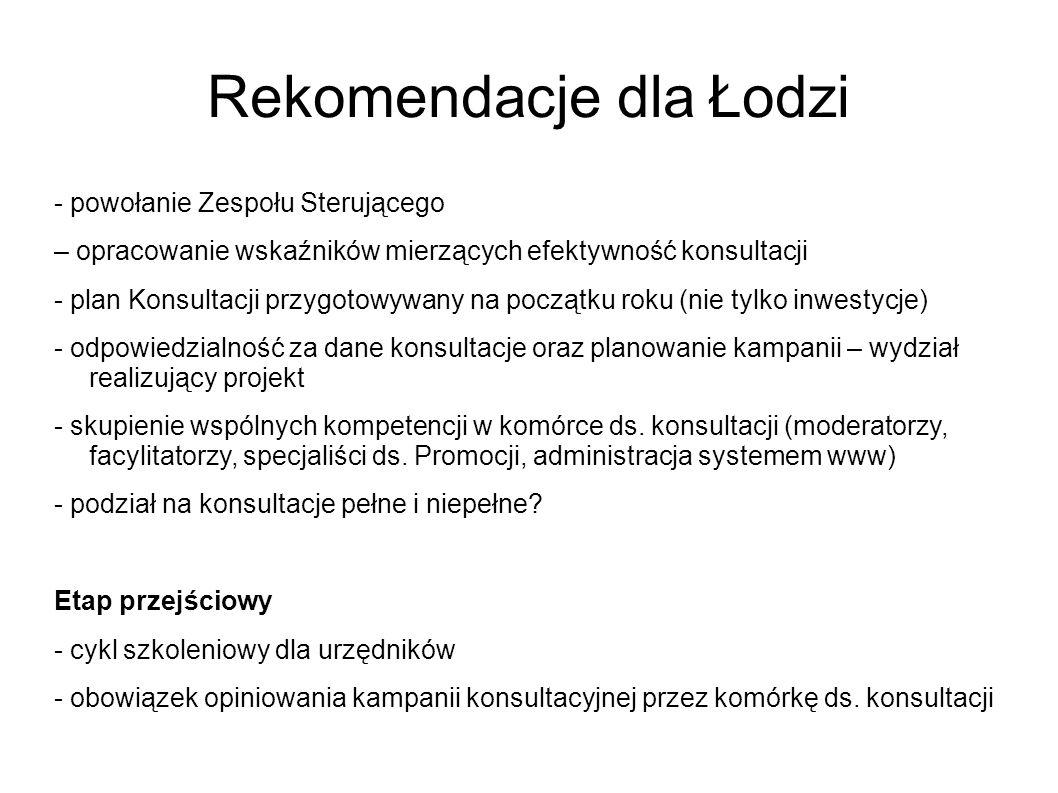 Rekomendacje dla Łodzi