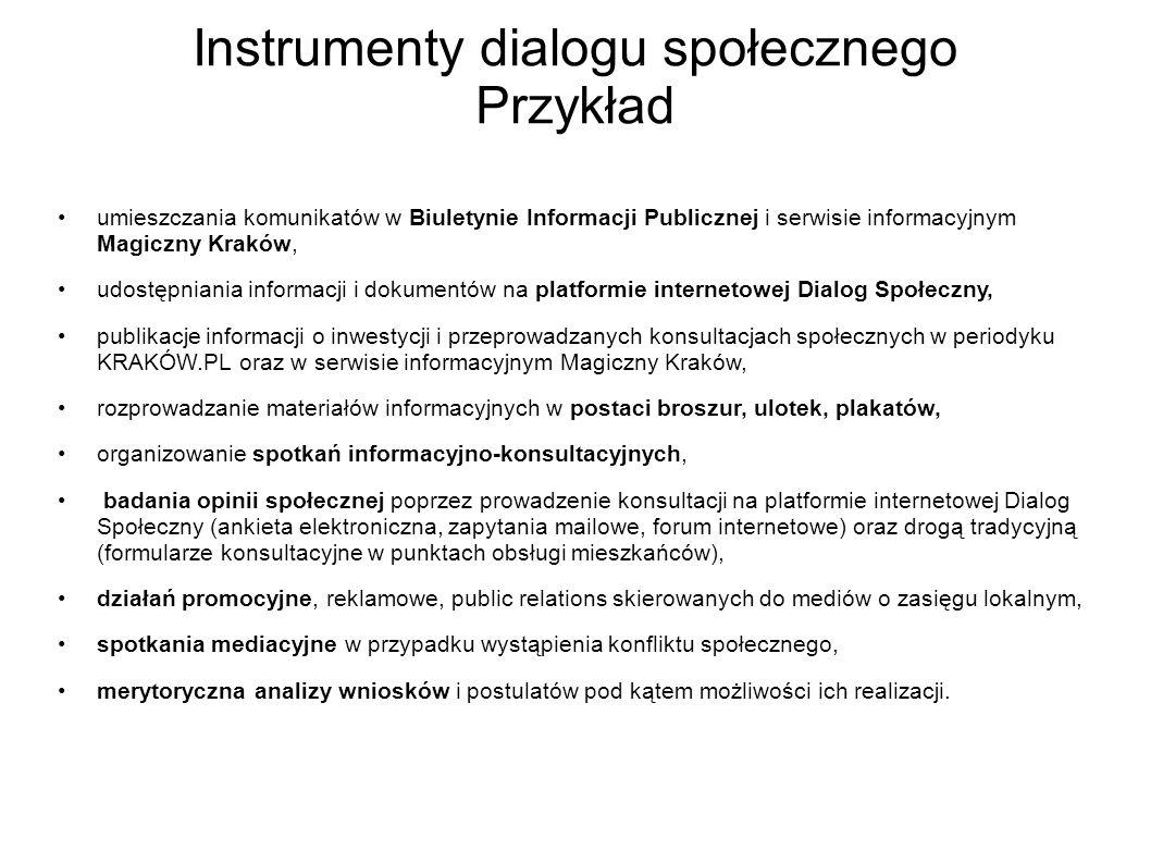 Instrumenty dialogu społecznego Przykład