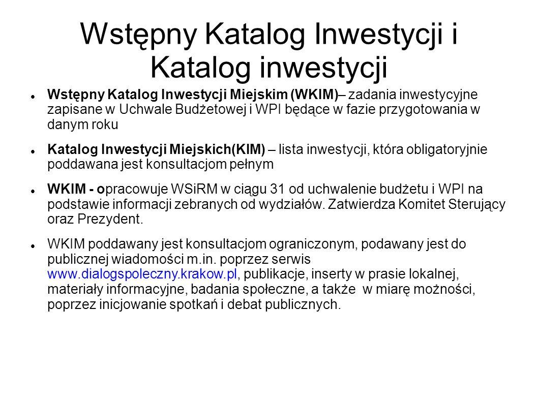 Wstępny Katalog Inwestycji i Katalog inwestycji