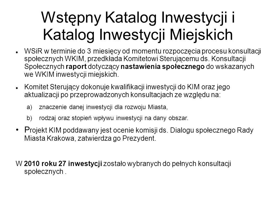 Wstępny Katalog Inwestycji i Katalog Inwestycji Miejskich
