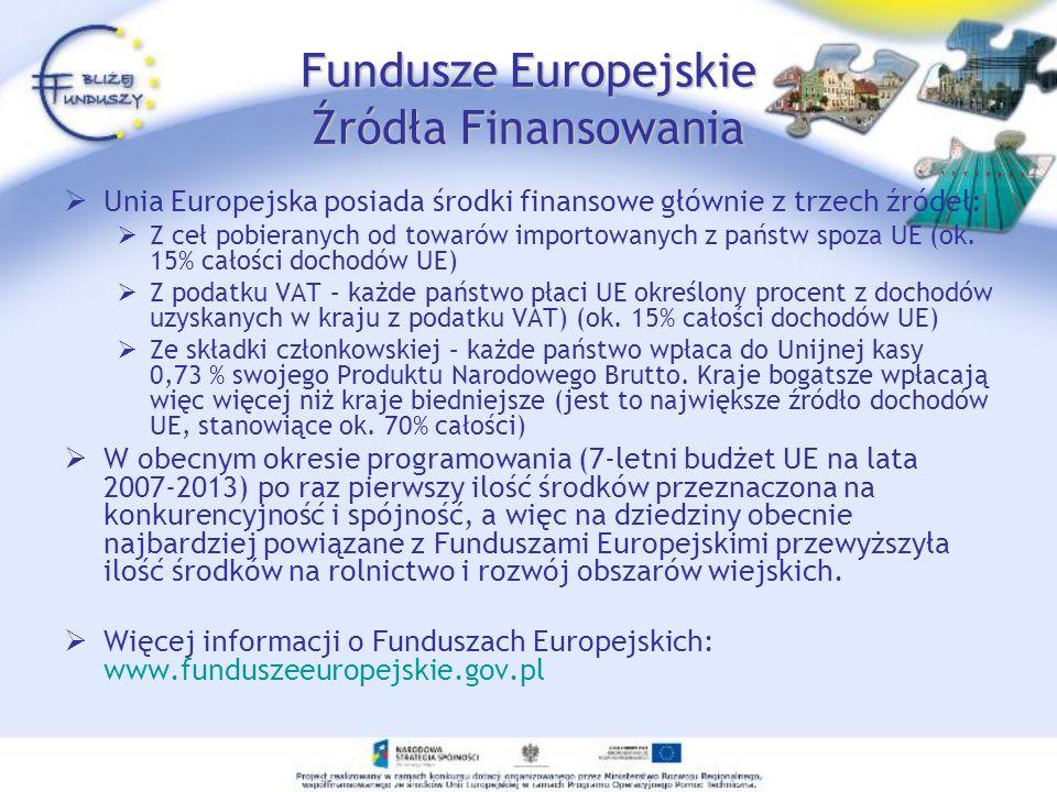 Fundusze Europejskie Źródła Finansowania