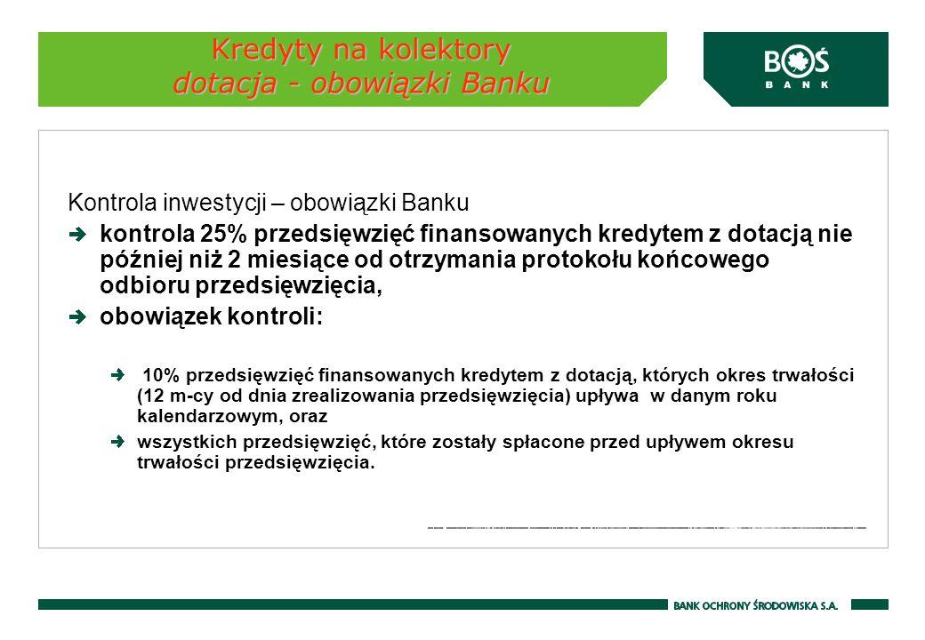 Kredyty na kolektory dotacja - obowiązki Banku