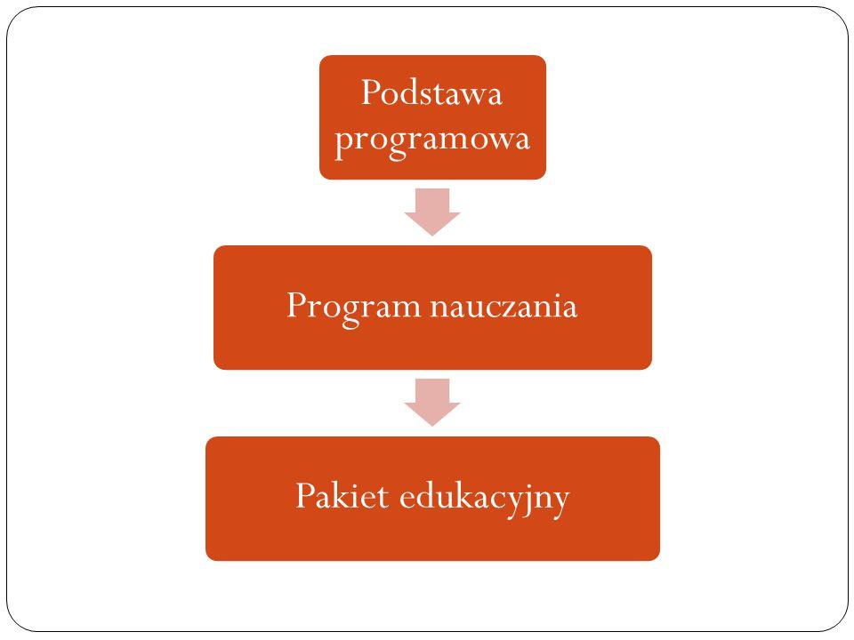 Podstawa programowa Program nauczania Pakiet edukacyjny