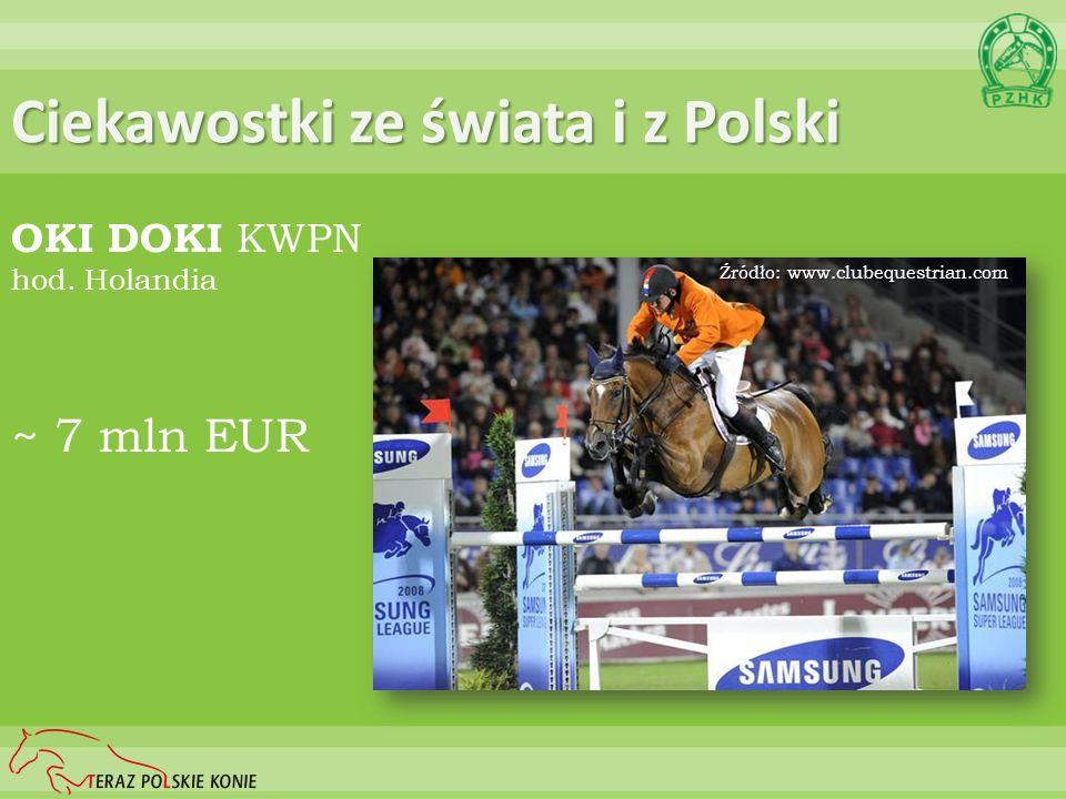 Ciekawostki ze świata i z Polski