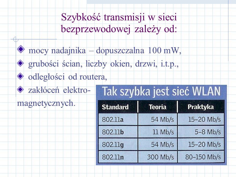 Szybkość transmisji w sieci bezprzewodowej zależy od: