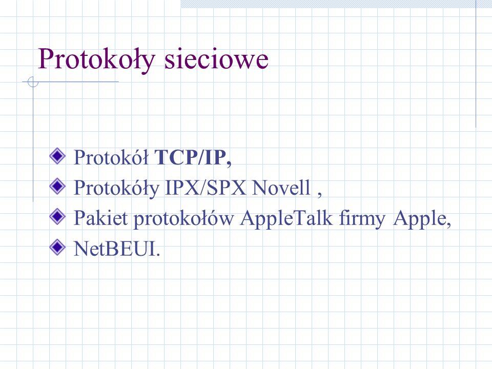 Protokoły sieciowe Protokół TCP/IP, Protokóły IPX/SPX Novell ,