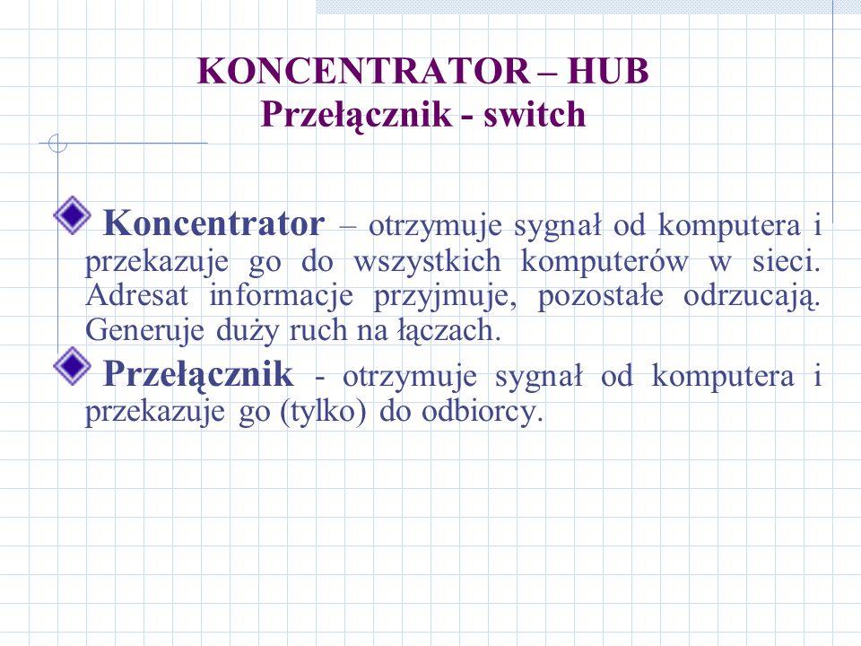 KONCENTRATOR – HUB Przełącznik - switch