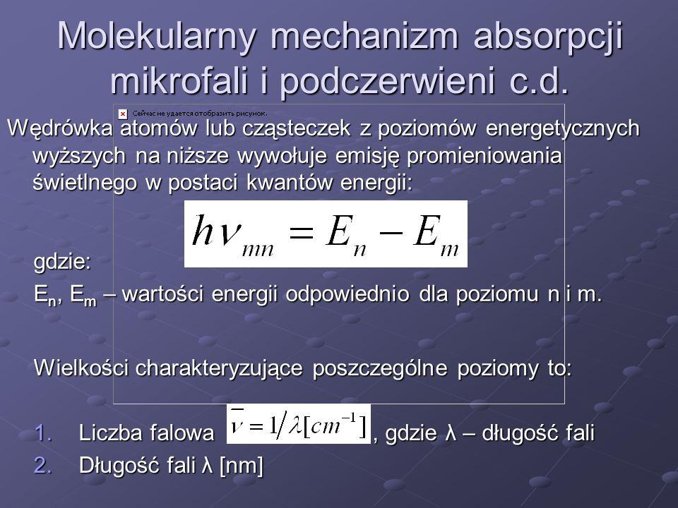 Molekularny mechanizm absorpcji mikrofali i podczerwieni c.d.
