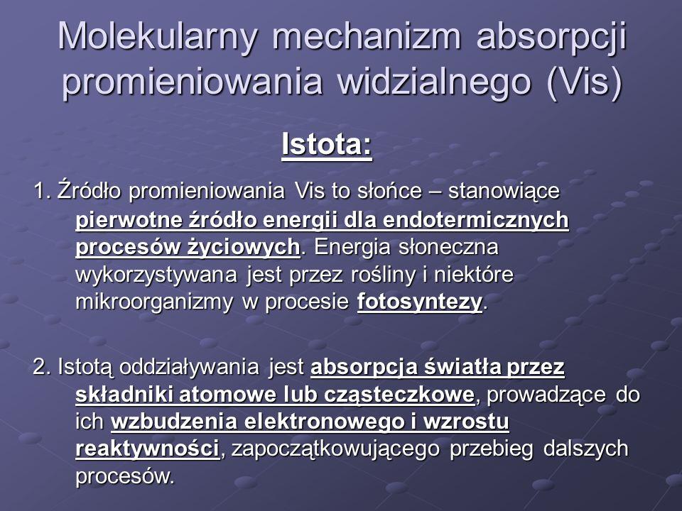 Molekularny mechanizm absorpcji promieniowania widzialnego (Vis)