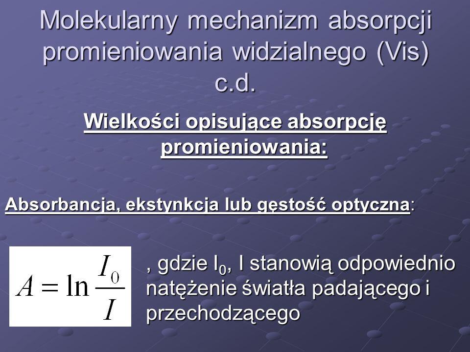 Wielkości opisujące absorpcję promieniowania: