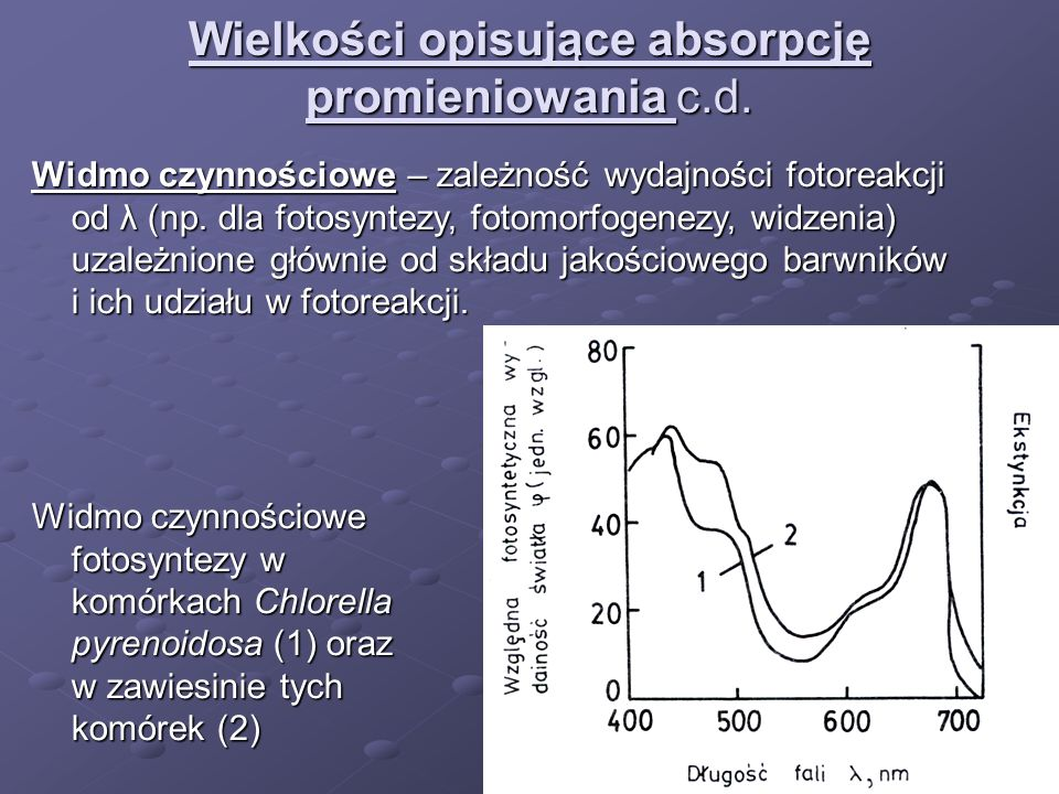 Wielkości opisujące absorpcję promieniowania c.d.