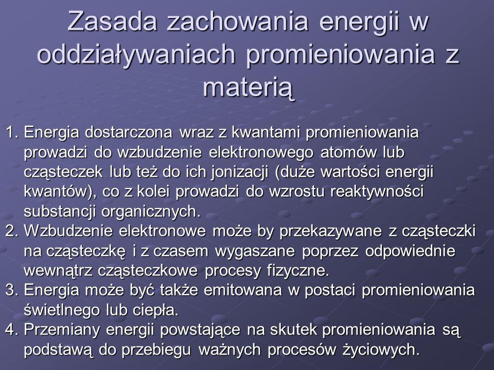 Zasada zachowania energii w oddziaływaniach promieniowania z materią