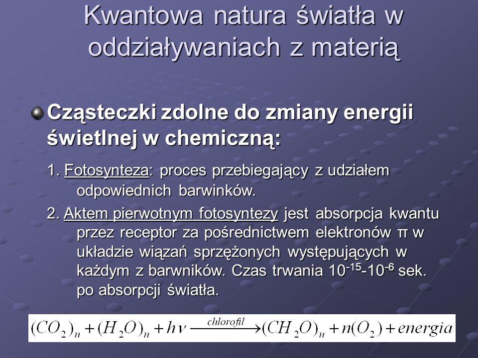 Kwantowa natura światła w oddziaływaniach z materią