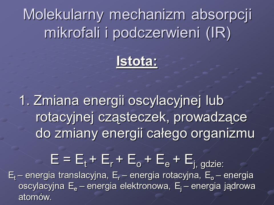 Molekularny mechanizm absorpcji mikrofali i podczerwieni (IR)