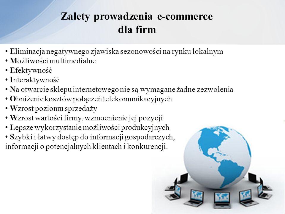 Zalety prowadzenia e-commerce dla firm