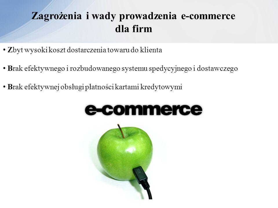 Zagrożenia i wady prowadzenia e-commerce dla firm