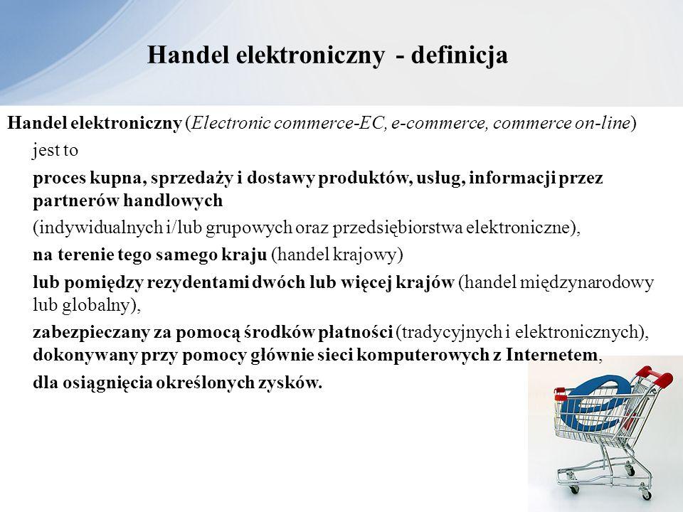 Handel elektroniczny - definicja
