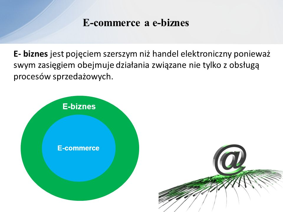 E-commerce a e-biznes