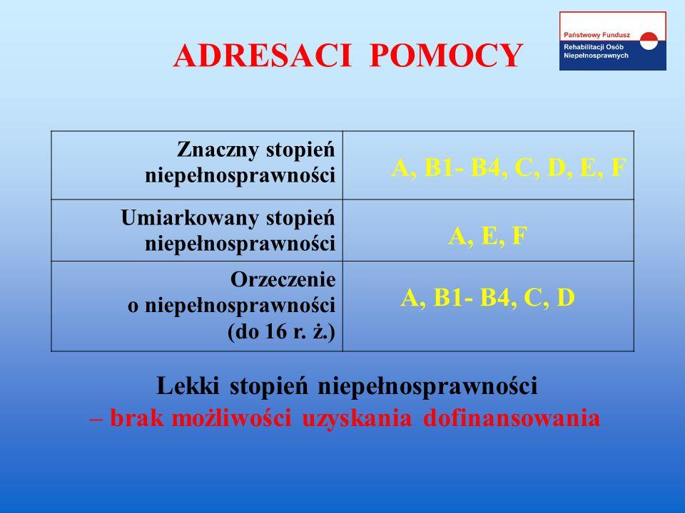 ADRESACI POMOCY A, B1- B4, C, D, E, F A, E, F A, B1- B4, C, D