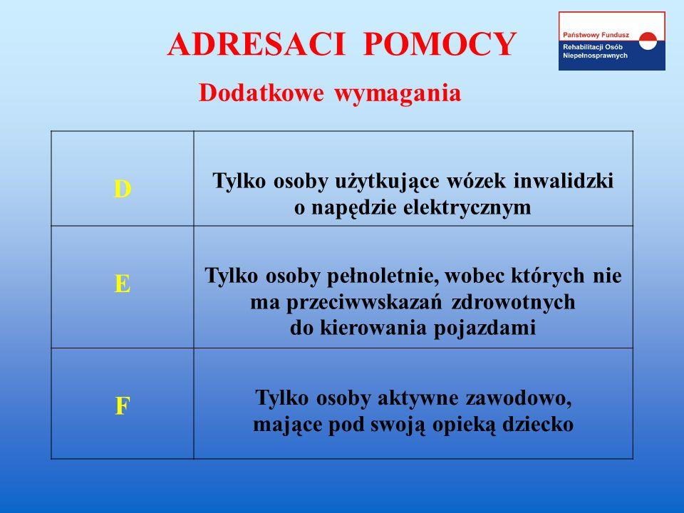 ADRESACI POMOCY Dodatkowe wymagania D E F
