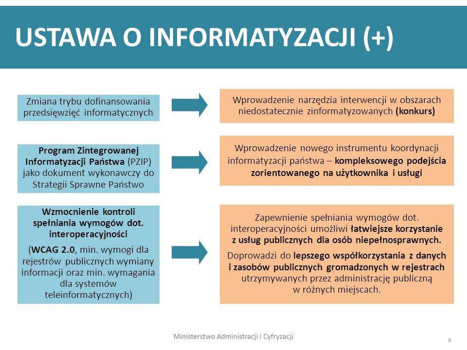 Wzmocnienie kontroli spełniania wymogów dot. interoperacyjności