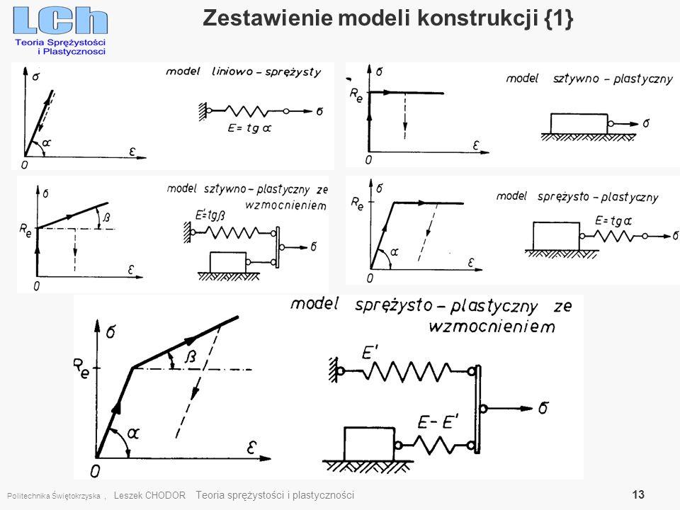 Zestawienie modeli konstrukcji {1}