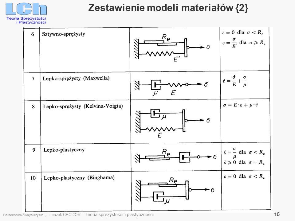 Zestawienie modeli materiałów {2}
